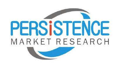 Online Advertising Market to Witness a Pronounce Growth During 2015 - 2021