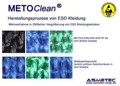 Mikroaufnahme in 200facher Vergrößerung der ESD-Stoffe