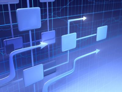 Stammdatenmanagement unter SAP
