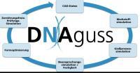 Im Forschungsvorhaben DNAguss sollen leistungsfähige Gussbauteile effizient und kostengünstig entwickelt werden. Foto: Fraunhofer LBF