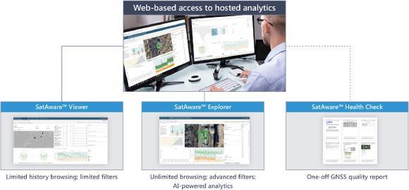 SatAware™ ist die branchenweit erste gehostete Analyselösung mit KI-Unterstützung zur Überwachung der Qualität von GNSS-basierter Netzsynchronisation / Bild: Business Wire