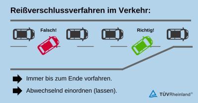 Infografik Reißverschlussverfahren