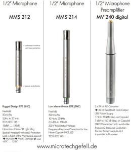 New measurement microphones for aggressive environments and extremely low actual sound situations   MMS 212, MMS 214 and MV 240  - The New extrem robust and sensitive measurement mics from Gefell