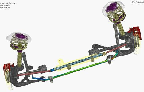 Dynamic Stresses in a suspension component Detail from a Virtual Prototype of a Full Vehicle