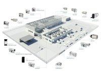 In eine elektronische Schließanlage können verschiedenste Zylindertypen für unterschiedliche Räume, Türen und Anlagen integriert werden