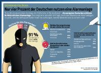Reichelt Alarmanlagen_Web.pdf