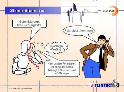 Stimm-Biometrie für Zeiterfassung per Telefon