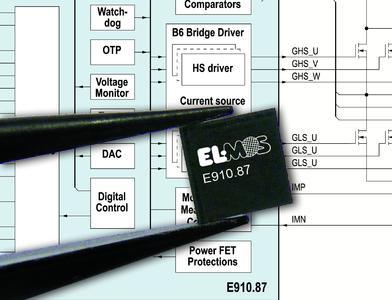 ELMOS E910.87