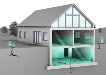 Grafik 1 Radoneintritt in ein Wohnhaus: Radon ist ein krebserregendes Gas, das über undichte Fundamentbodenplatten, Risse im Mauerwerk oder über Kabel- und Rohrdurchführungen in Gebäude gelangen kann und sich in der Raumluft anreichert
