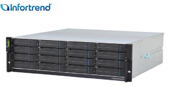 Die NAS-Systeme EonStor CS 3000 und CS 4000 sind wahlweise mit 16 oder 24 Laufwerksschächten zu haben.