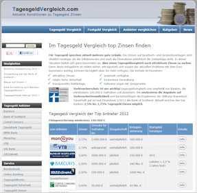Tagesgeldvergleich.com analysiert EZB Zinspolitik für Tagesgeldzins Entwicklung