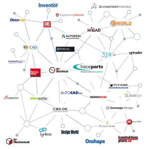 17 Millionen Konstrukteure haben Zugriff auf die CAD-Inhalte von TraceParts
