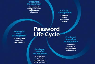 IT security in transition – Password Safe is gaining ground