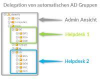 DynamicGroup 2020 - Delegation von automatischen AD Gruppen