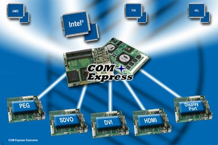 AAEON, Aewin, Arbor, Avalue, Axiomtek and IBASE Now Support the COM ExpressTM Extension Initiated by Kontron and Advantech