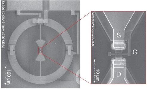 SEM images of the TeraFET. The magnification shows the active transistor region / Image: IEEE