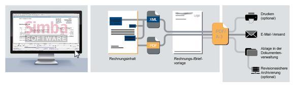 Simba Software Erstellt Ausgangsrechnungen Im Rechnungsstandard