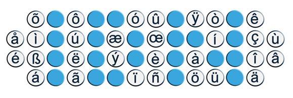 Diese und einige andere Sonderzeichen können bei be-Domains verwendet werden
