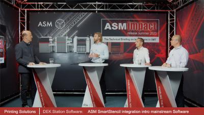 Die Experten von ASM Assembly Systems im Livestream: v. l. n. r.: Laszlo Sereny, Head of Global Sales Learning Management, Alexander Hagenfeldt, Head of Product Marketing, Thomas Bliem, Director R&D Placement Hardware Engineering & Project Management und Fuyan Yang, Senior Manager Product Management Placement Systems / Bildquelle: ASM