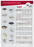 The new EJOT poster for easy selection of roof & wall fasteners