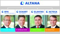 Reorganization of the Management Team at ALTANA AG
