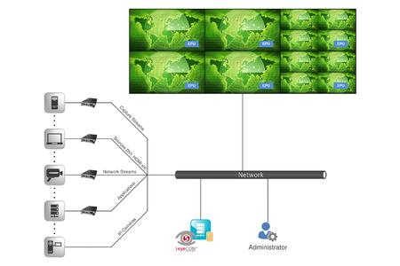EPU-Wall-schematic view-signal distribution.jpg