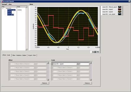 SCALE-RT Insight Signalanalyse. Visualisierung, Analyse und Export von zuvor mit dem SCALE-RT Insight Scope aufgenommenen Daten