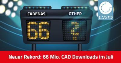 CADENAS Team punktet mit 66 Mio. CAD Downloads (=Sales Kontakte) im Monat Juli