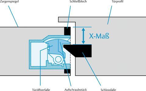 Mit Hilfe des X-Maßes lässt sich die richtige Kombination aus dem effeff-Türöffner 118 und dem passenden Schließblech in nur drei Schritten ermitteln (Foto: ASSA ABLOY Sicherheitstechnik GmbH)