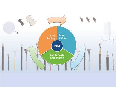 Vorteile PIM Datenbank