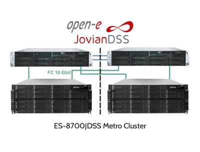 ZFS Unified Storage Server und Cluster jetzt mit Fibre Channel Interface