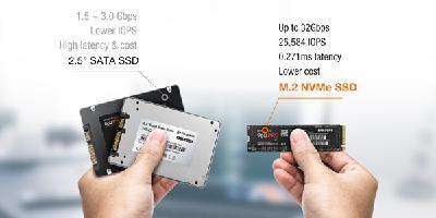 SATA vs NVMe automated tech eblast