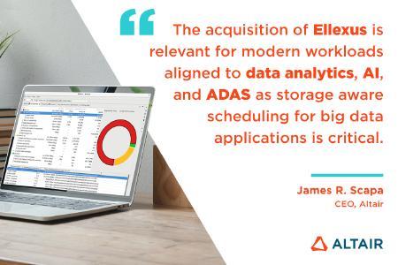 Altair übernimmt Ellexus und bietet zusätzliche Storage Management-Funktionalität für High-Performance Computerlösungen