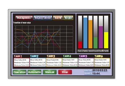 NLT Technologies Announces Development of Four New Wide Format LCD Modules with High Bright, Long-Life LED Backlights