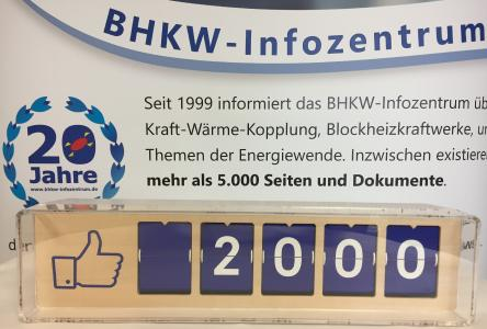 Inzwischen werden digitale Likes analog im Büro des BHKW-Infozentrums angezeigt.