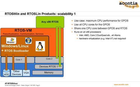 RTOSWin Scalability 1