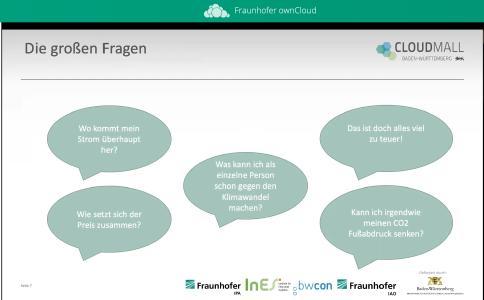 Startbildschirm für das Seminar CasaCorrently – Kostentransparenz für Prosumer / Bild: ©Fraunhofer / Stromdao GmbH