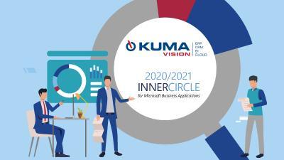 KUMAVISION erneut Mitglied im Microsoft Inner Circle