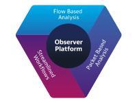 Viavi Observer Platform Diagram