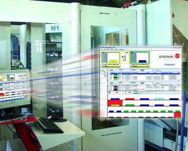 Mit EROWA EMC ist es leicht, den Überblick zu behalten.