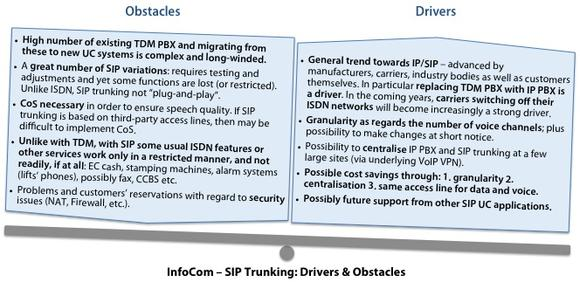 InfoCom – SIP Trunking: Drivers & Obstacles