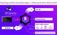 Big Data Wrangling 4x schneller + PII-Datenmaskierung für Datensicherheit in Datadog: IRI Voracity ist die einzige organisch gewachsene, vollständig integrierte Datenlebenszyklus-Management-Plattform und Manipulationskraftpaket für alle Daten. Es ist auch der einzige BI/DW- und Data Governance-Stack, der auf CoSort und nahtlos integrierten Hadoop-Engines basiert. Und es wird in einer kostenlosen, vertrauten Eclipse-GUI für ergonomisches Jobdesign, -bereitstellung und -management unterstützt.