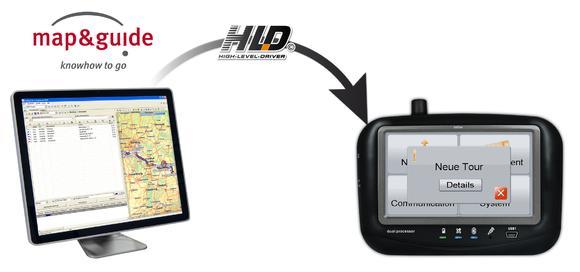 Komplette Touren aus map&guide an das GPSauge IN1 senden und verfolgen: Der HLD macht's möglich!