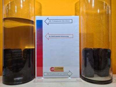 Wasser entscheidet über Abfall oder Brennstoff / Foto Zizmann