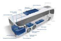Freudenbergs Produktportfolio (blau dargestellt) für einen Brennstoffzellen-Bus. (schematische Darstellung)