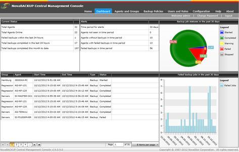Die neue zentrale Verwaltung von NovaBACKUP 14.0 mit Backup, Restore und DR