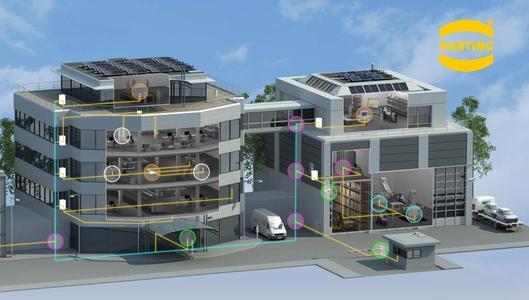 """Die HARTING Technologiegruppe stellt auf der """"Light & Building"""" zahlreiche Produkte und Lösungen für die Gebäudetechnik vor"""