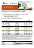 [PDF] Press Release: Salient Features - Quarter ended 31 March 2021 (Q1 2021) compared to quarter ended 31 March 2020 (Q1 2020)