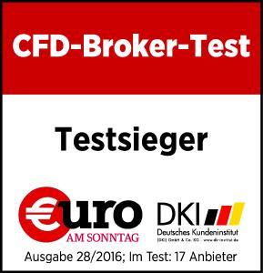 cfd broker deutschland
