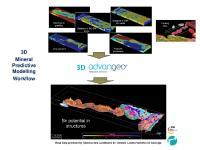 Workflow advangeo 3D